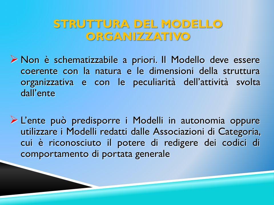 STRUTTURA DEL MODELLO ORGANIZZATIVO
