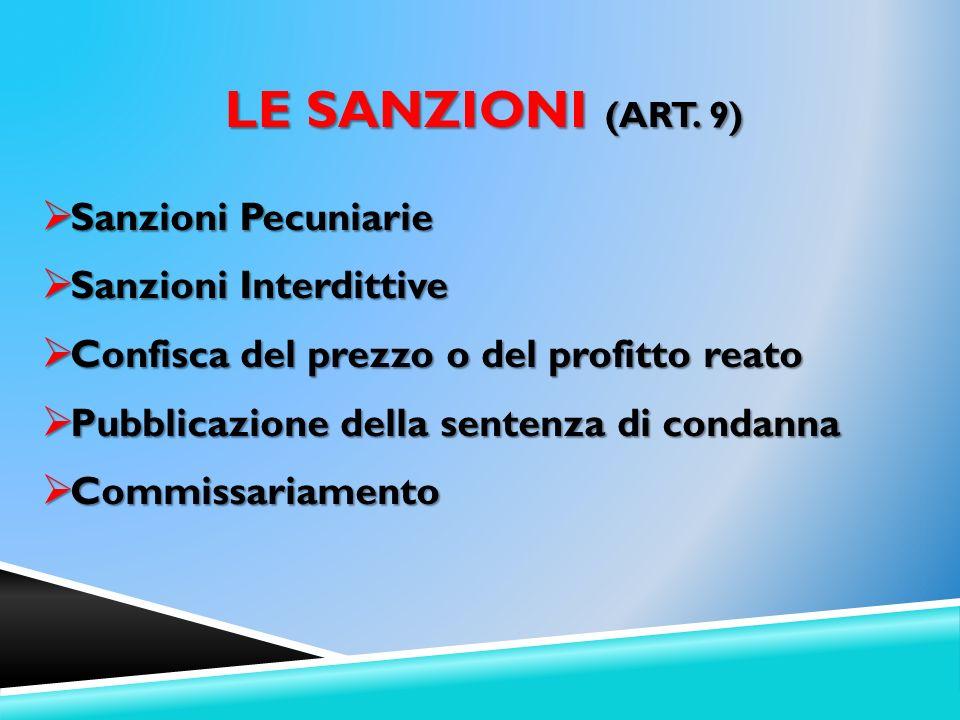 Le Sanzioni (Art. 9) Sanzioni Pecuniarie Sanzioni Interdittive