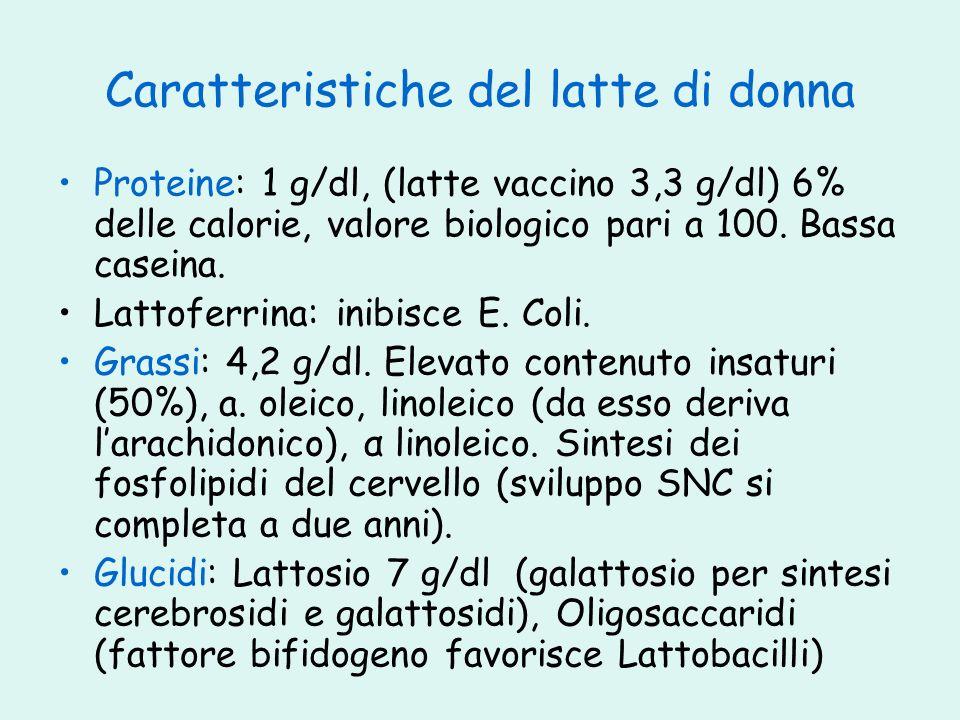 Caratteristiche del latte di donna