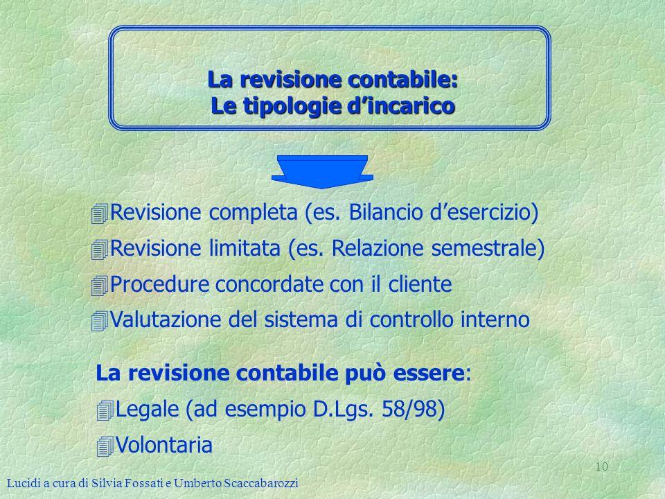 La revisione contabile: Le tipologie d'incarico
