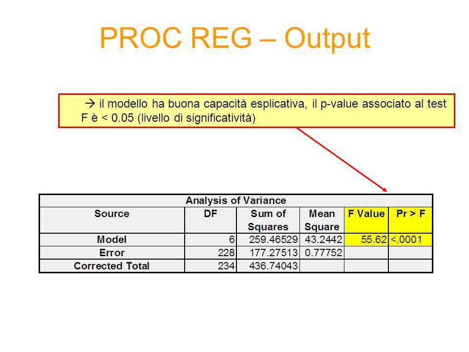PROC REG – Output  il modello ha buona capacità esplicativa, il p-value associato al test F è < 0.05 (livello di significatività)