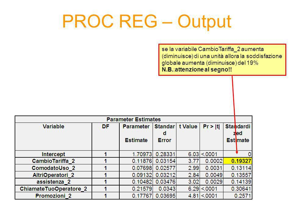 PROC REG – Output