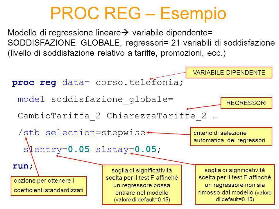 PROC REG – Esempio proc reg data= corso.telefonia;