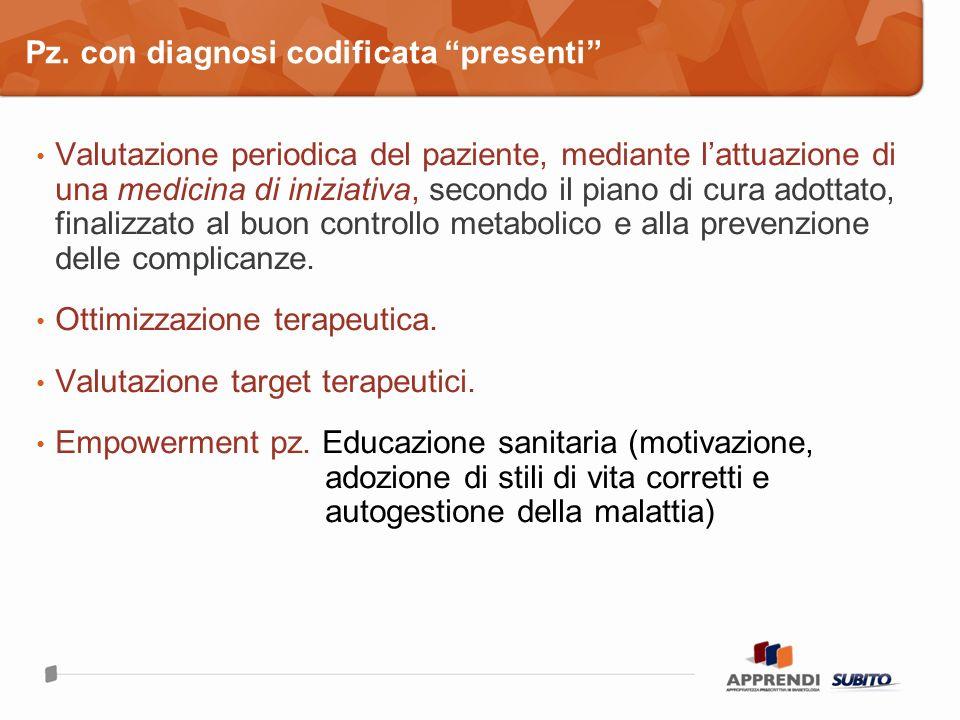 Pz. con diagnosi codificata presenti