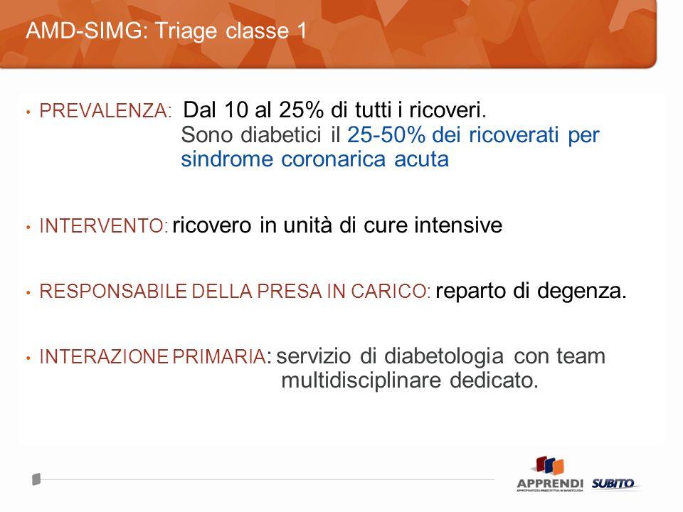 AMD-SIMG: Triage classe 1