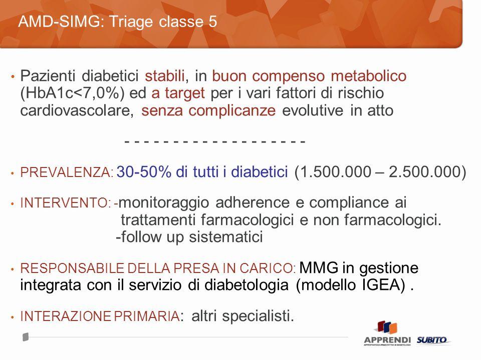 AMD-SIMG: Triage classe 5