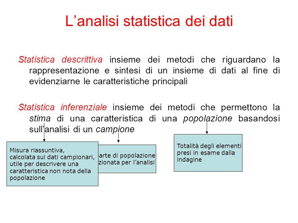 L'analisi statistica dei dati