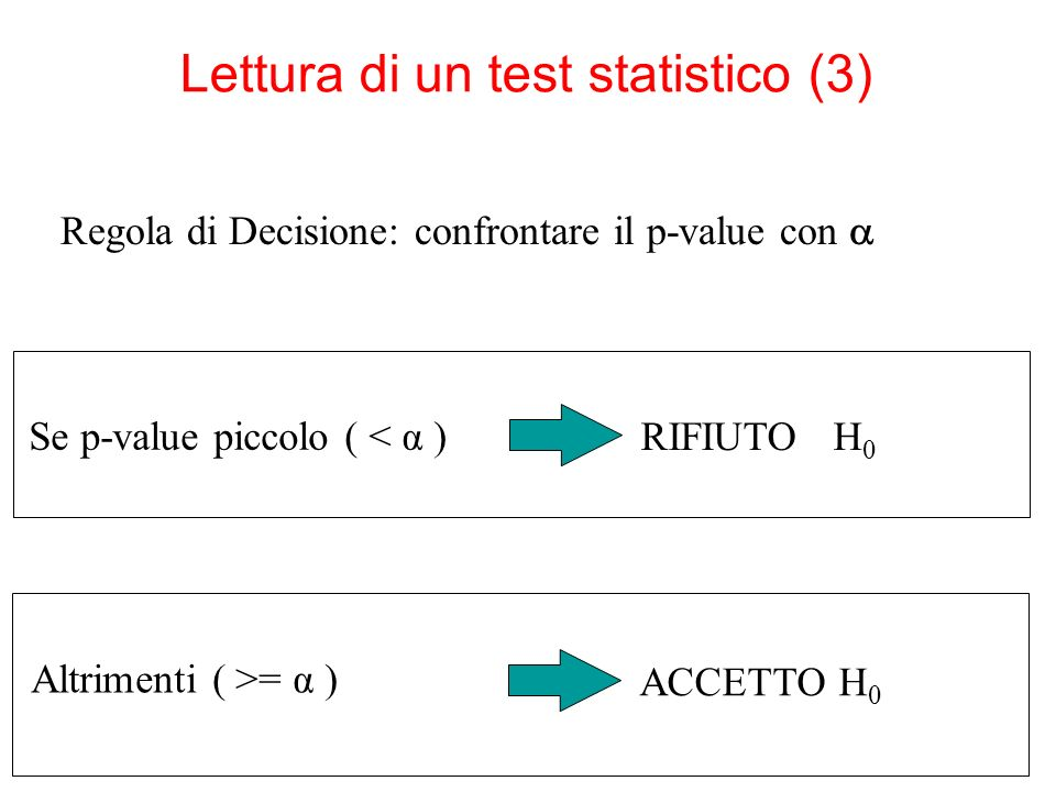 Lettura di un test statistico (3)