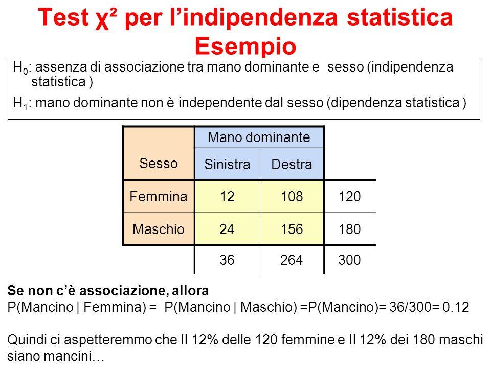 Test χ² per l'indipendenza statistica