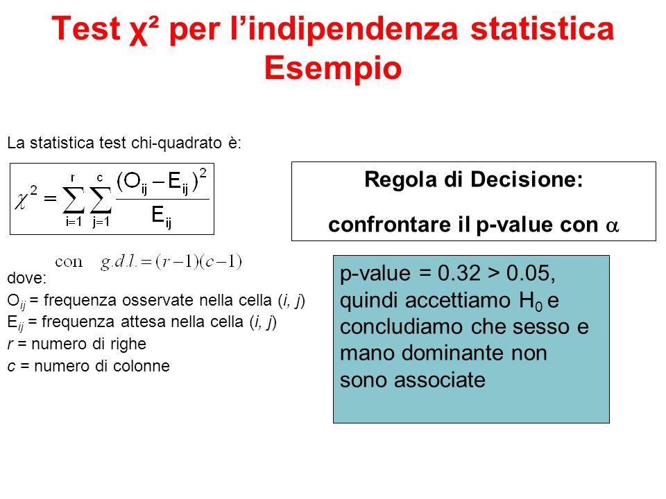 Test χ² per l'indipendenza statistica confrontare il p-value con 