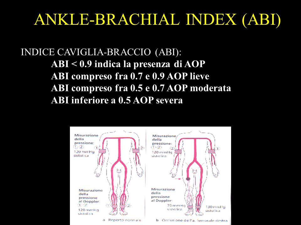 ANKLE-BRACHIAL INDEX (ABI)