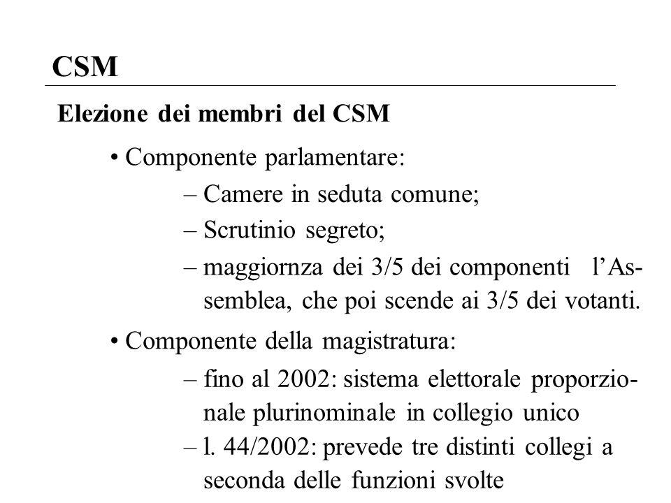 CSM Elezione dei membri del CSM Componente parlamentare: