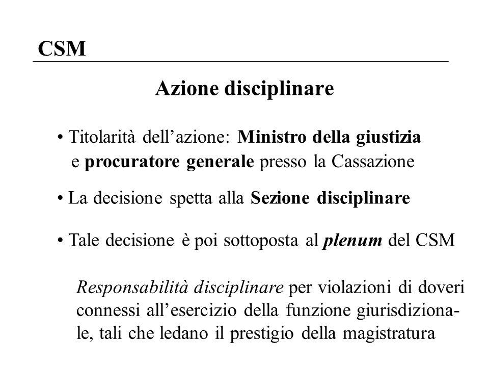 CSM Azione disciplinare