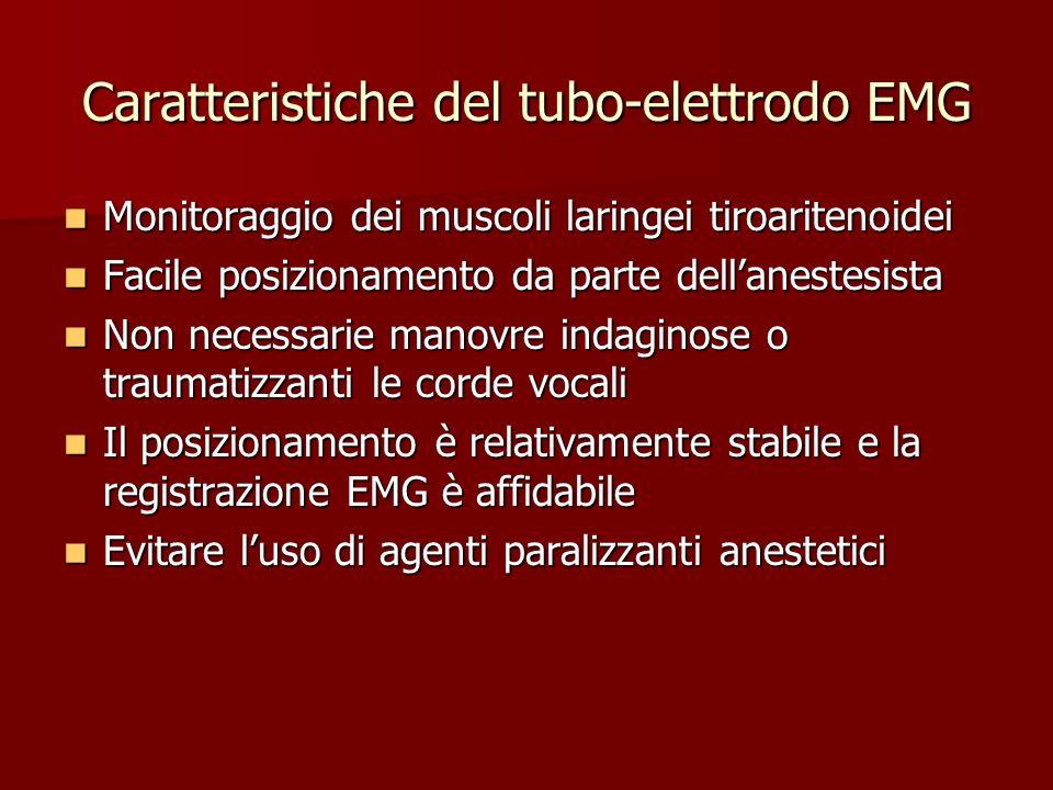 Caratteristiche del tubo-elettrodo EMG