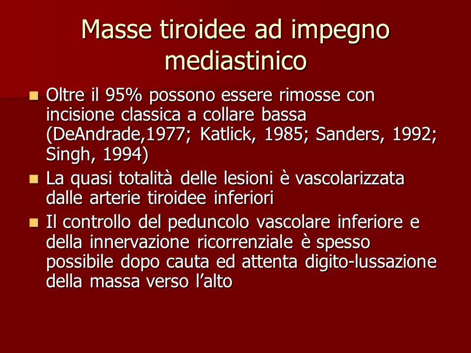 Masse tiroidee ad impegno mediastinico