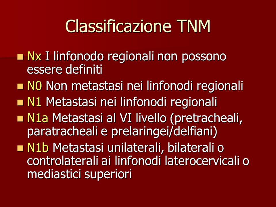 Classificazione TNM Nx I linfonodo regionali non possono essere definiti. N0 Non metastasi nei linfonodi regionali.