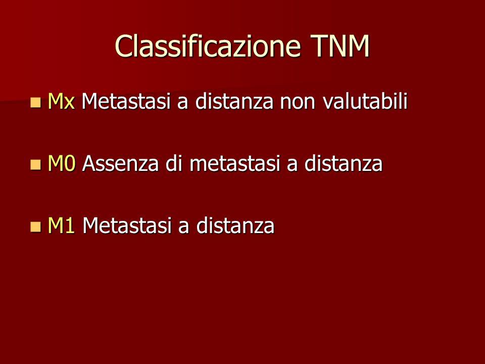 Classificazione TNM Mx Metastasi a distanza non valutabili