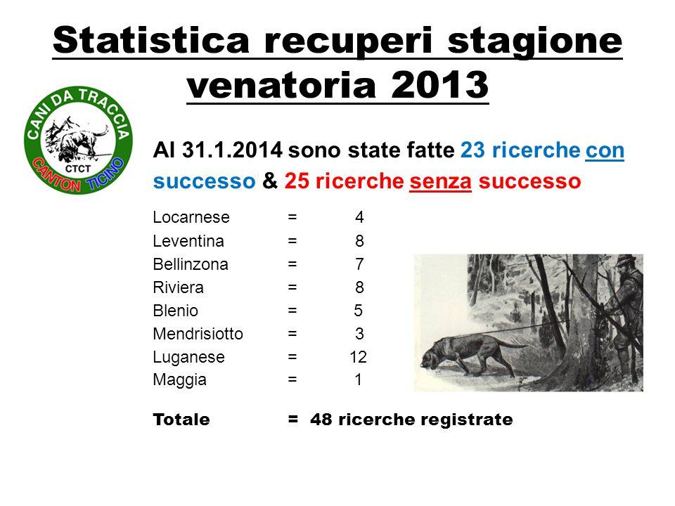 Statistica recuperi stagione venatoria 2013