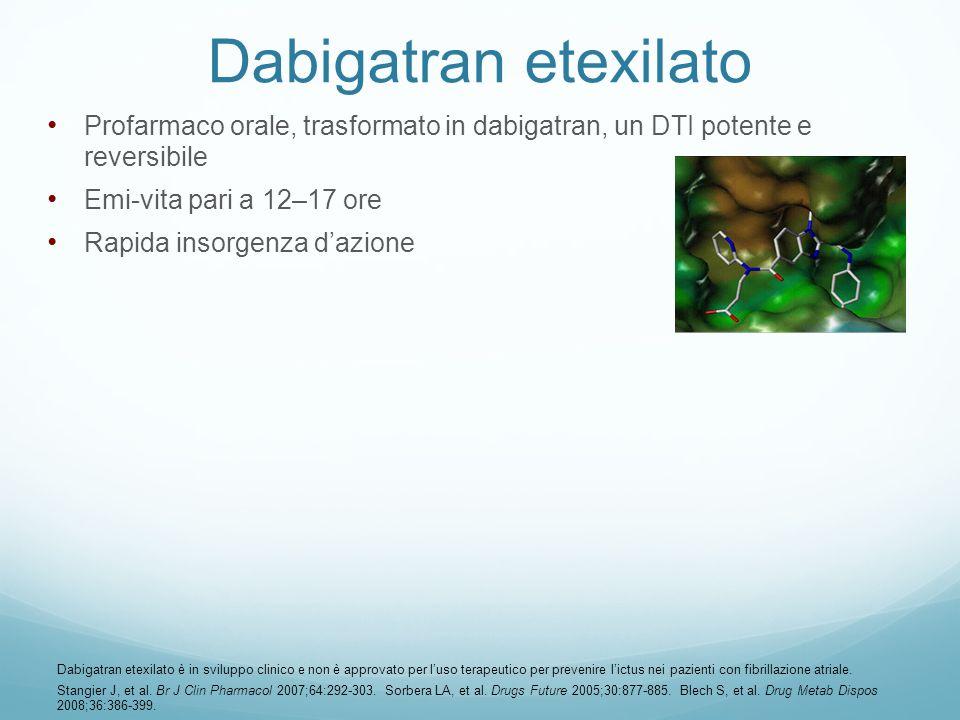 Dabigatran etexilato Profarmaco orale, trasformato in dabigatran, un DTI potente e reversibile. Emi-vita pari a 12–17 ore.