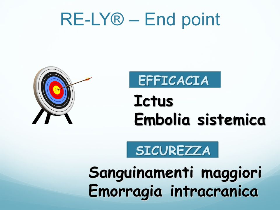 RE-LY® – End point Ictus Embolia sistemica Sanguinamenti maggiori