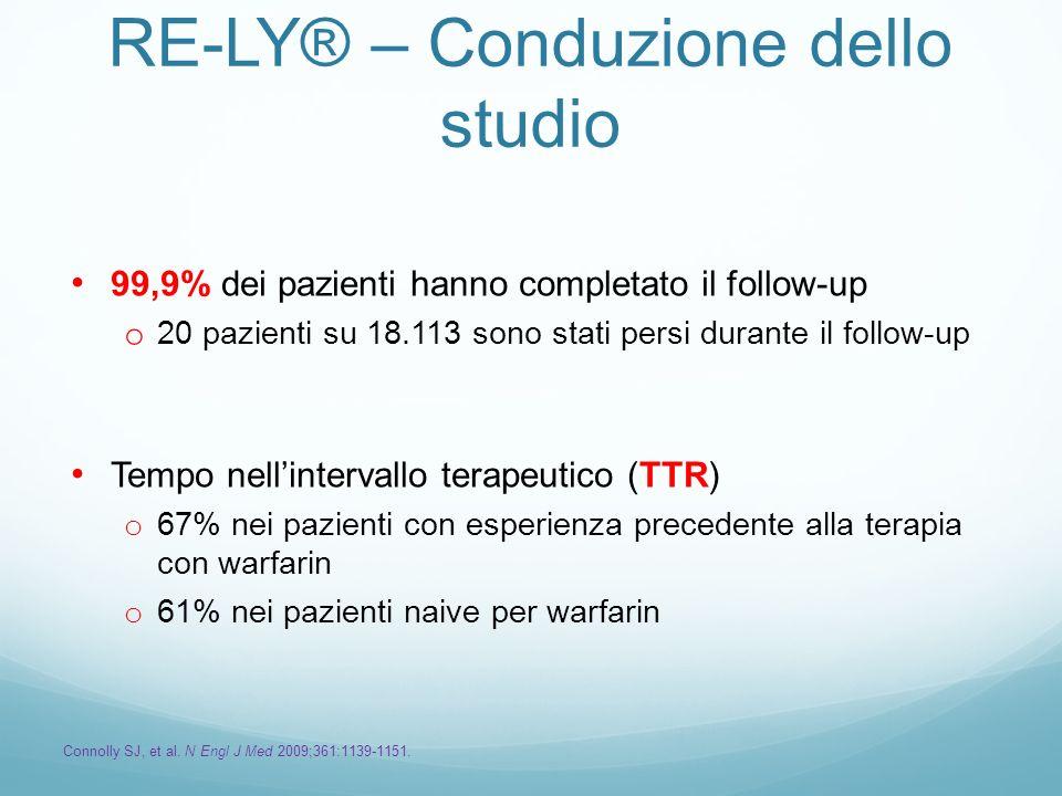 RE-LY® – Conduzione dello studio