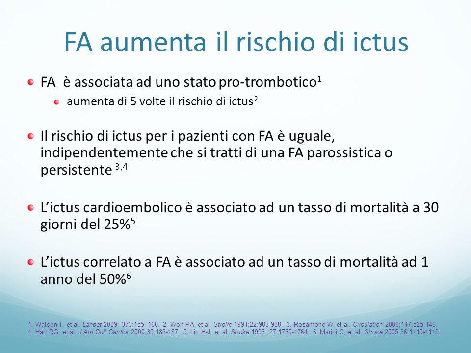 FA aumenta il rischio di ictus