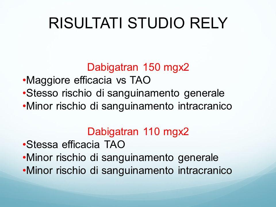 RISULTATI STUDIO RELY Dabigatran 150 mgx2 Maggiore efficacia vs TAO