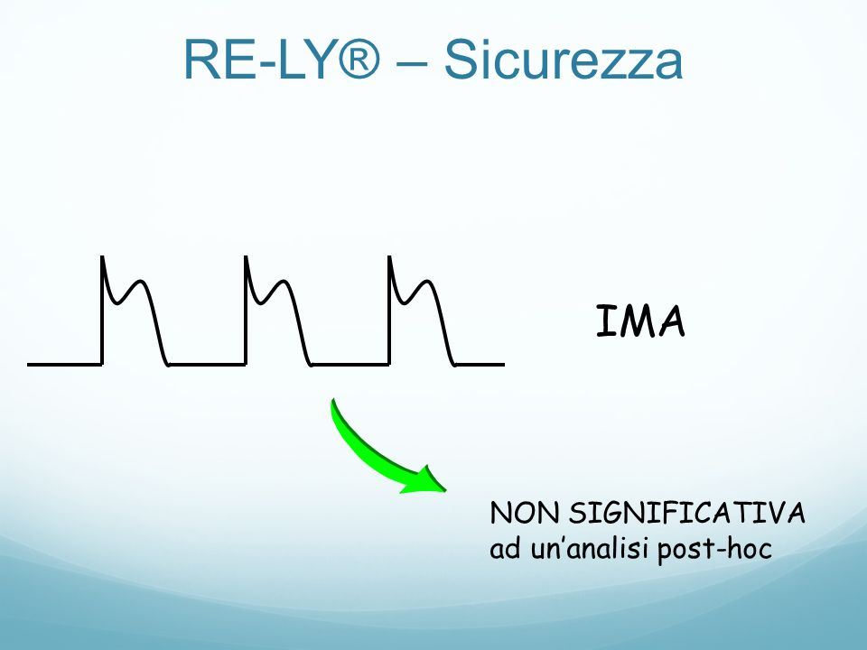 RE-LY® – Sicurezza IMA NON SIGNIFICATIVA ad un'analisi post-hoc
