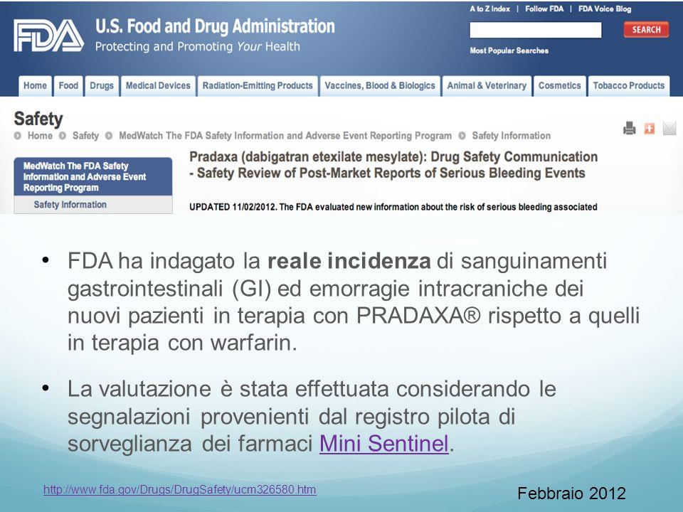 FDA ha indagato la reale incidenza di sanguinamenti gastrointestinali (GI) ed emorragie intracraniche dei nuovi pazienti in terapia con PRADAXA® rispetto a quelli in terapia con warfarin.