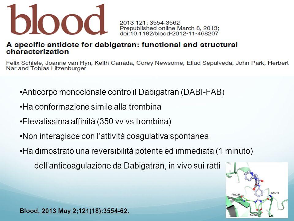 Anticorpo monoclonale contro il Dabigatran (DABI-FAB)