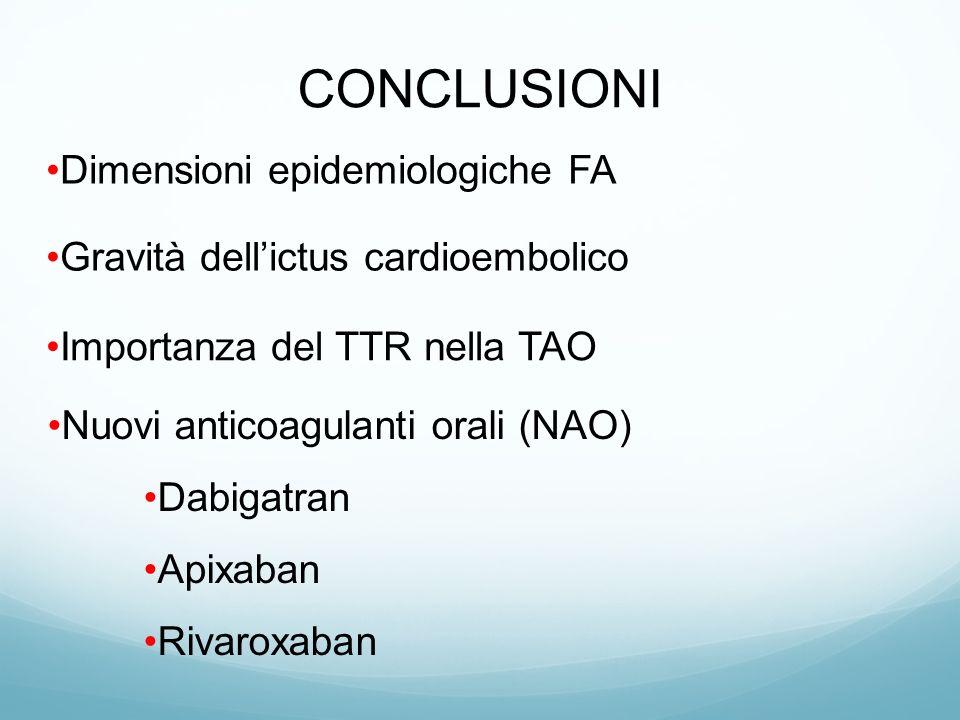 CONCLUSIONI Dimensioni epidemiologiche FA