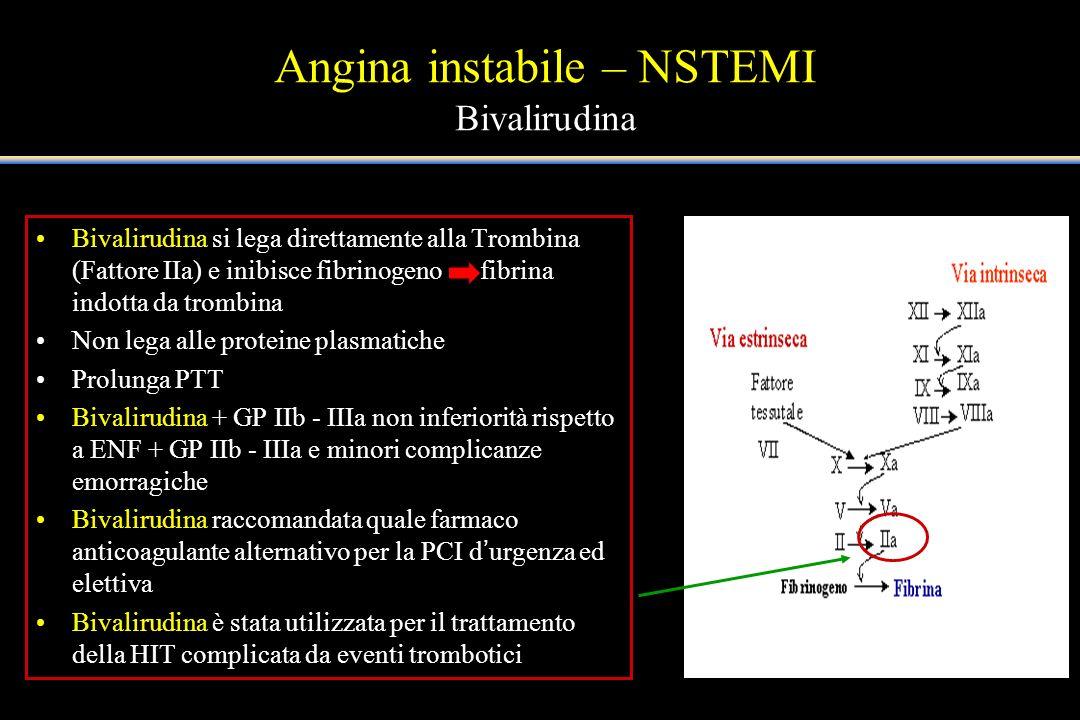 Angina instabile – NSTEMI Bivalirudina