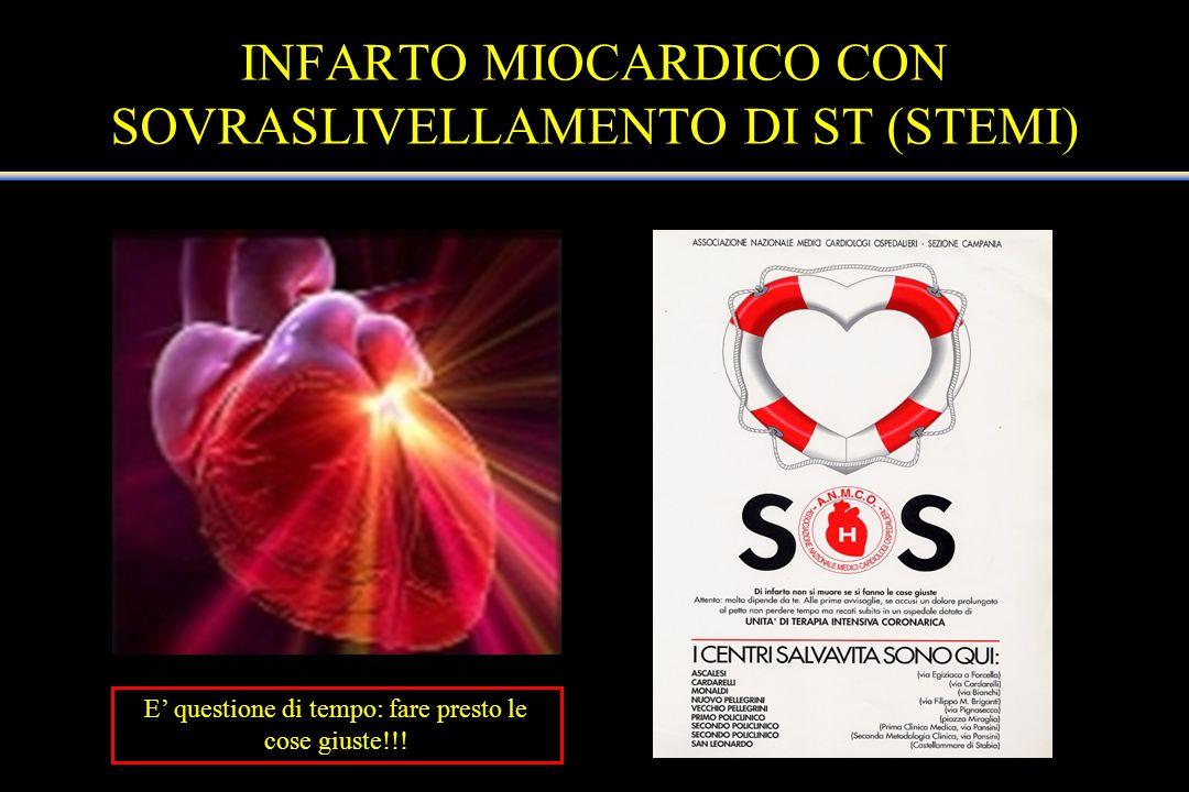 INFARTO MIOCARDICO CON SOVRASLIVELLAMENTO DI ST (STEMI)