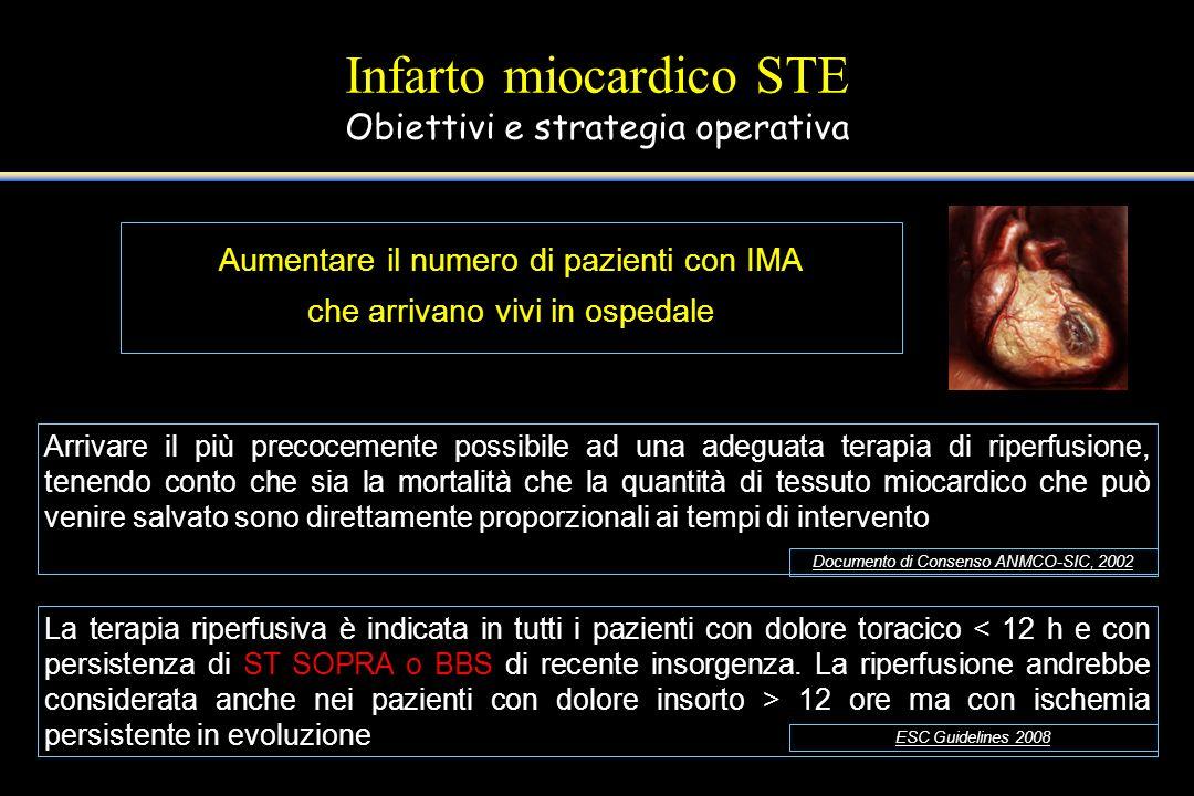 Infarto miocardico STE