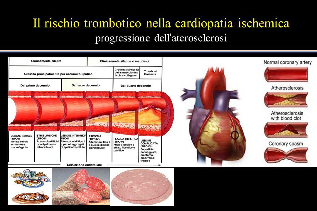 Il rischio trombotico nella cardiopatia ischemica progressione dell'aterosclerosi