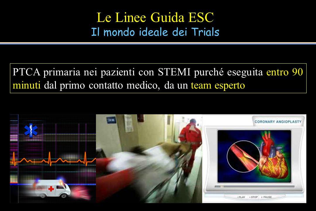 Le Linee Guida ESC Il mondo ideale dei Trials