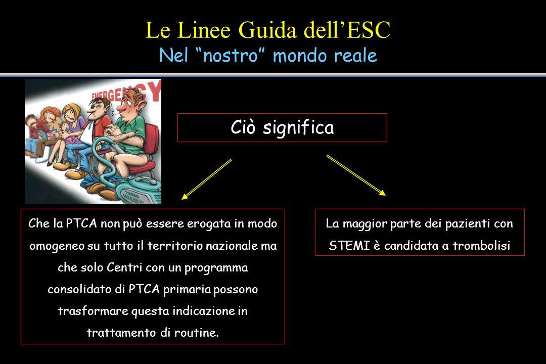 Le Linee Guida dell'ESC Nel nostro mondo reale