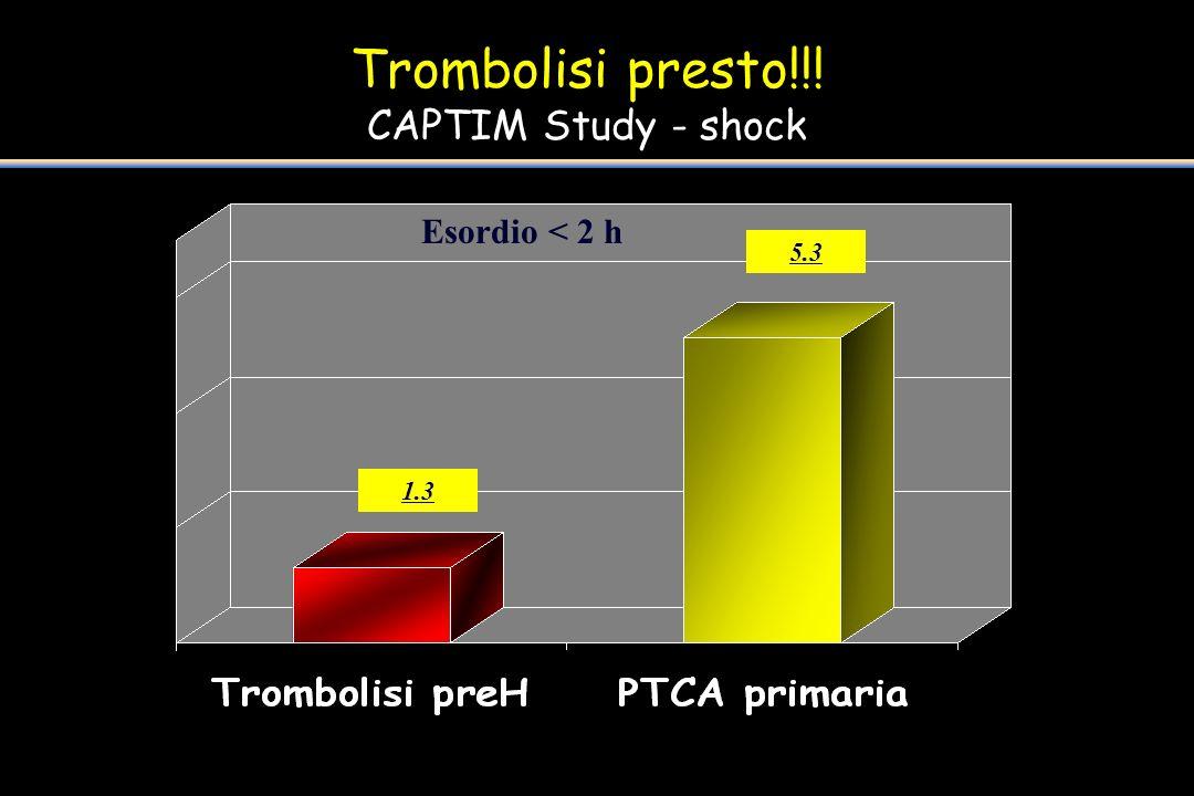 Trombolisi presto!!! CAPTIM Study - shock
