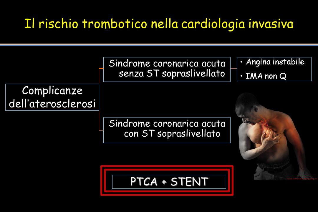 Il rischio trombotico nella cardiologia invasiva