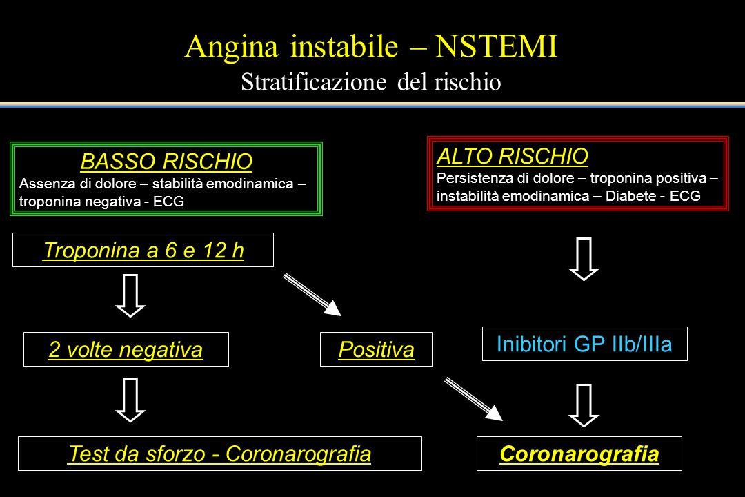 Angina instabile – NSTEMI Stratificazione del rischio