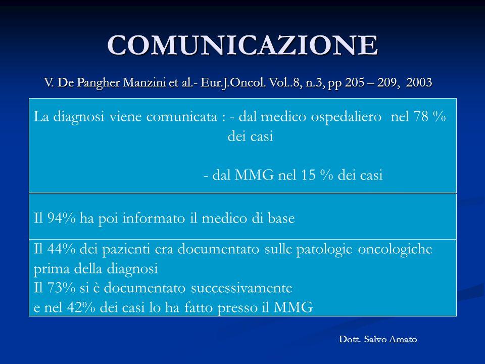 COMUNICAZIONE V. De Pangher Manzini et al.- Eur.J.Oncol. Vol..8, n.3, pp 205 – 209, 2003.