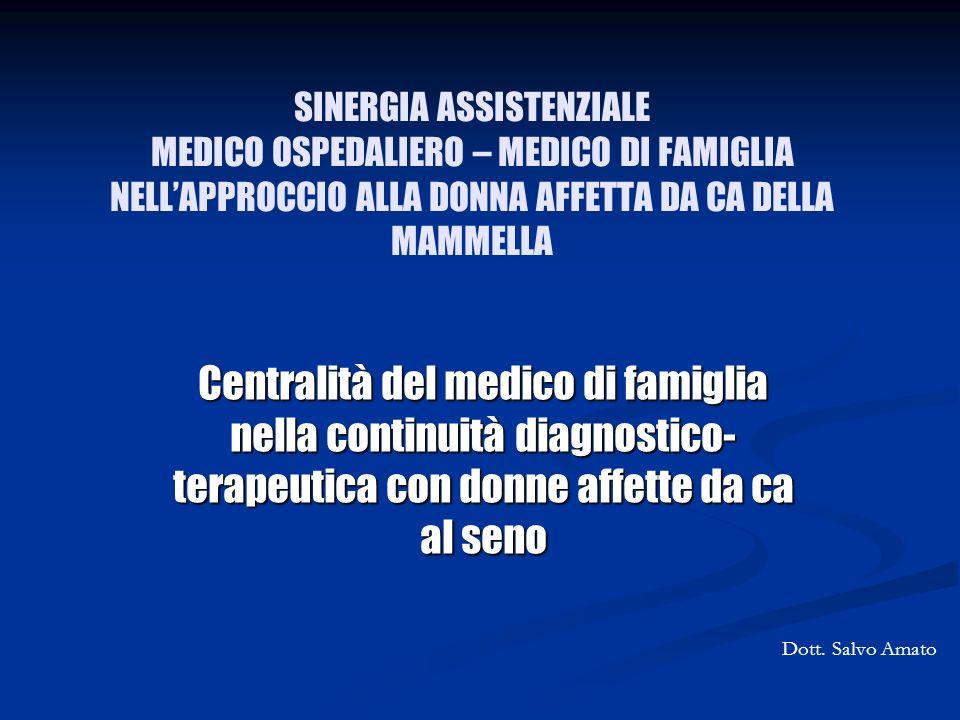 SINERGIA ASSISTENZIALE MEDICO OSPEDALIERO – MEDICO DI FAMIGLIA NELL'APPROCCIO ALLA DONNA AFFETTA DA CA DELLA MAMMELLA
