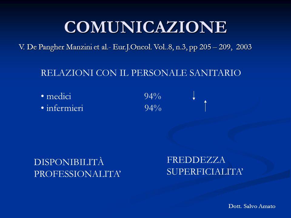 COMUNICAZIONE RELAZIONI CON IL PERSONALE SANITARIO medici 94%