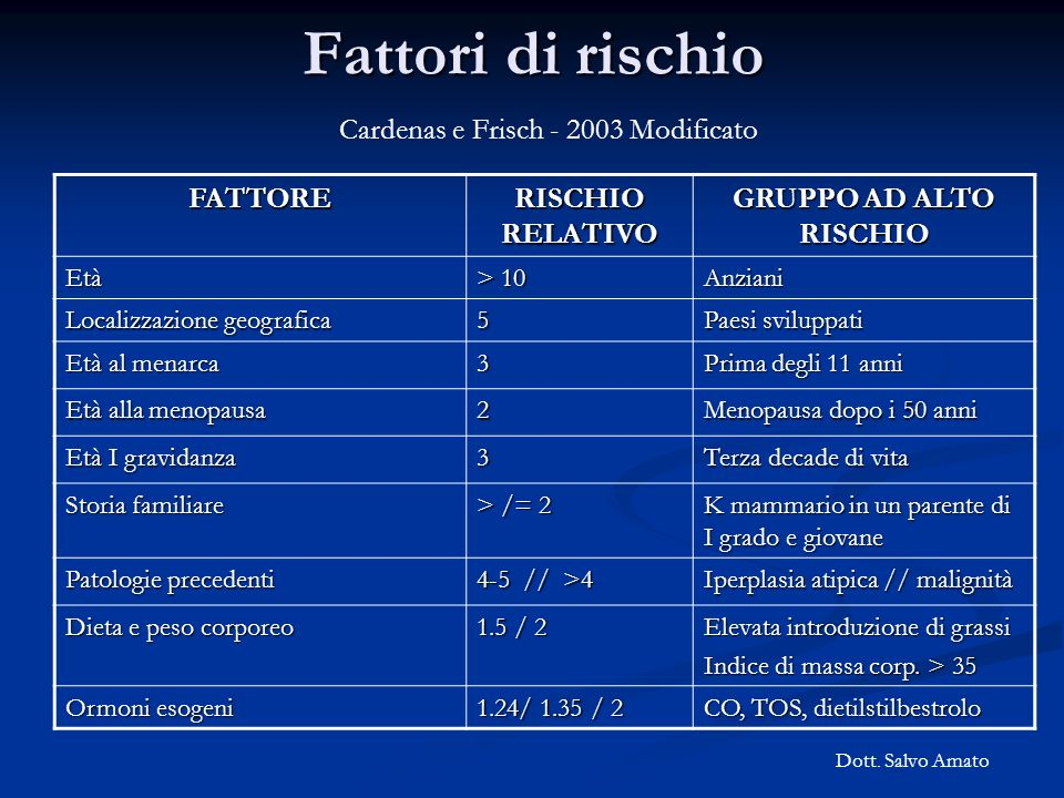 Cardenas e Frisch - 2003 Modificato