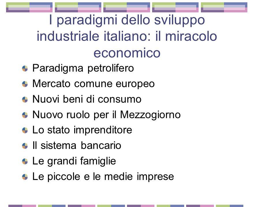 I paradigmi dello sviluppo industriale italiano: il miracolo economico