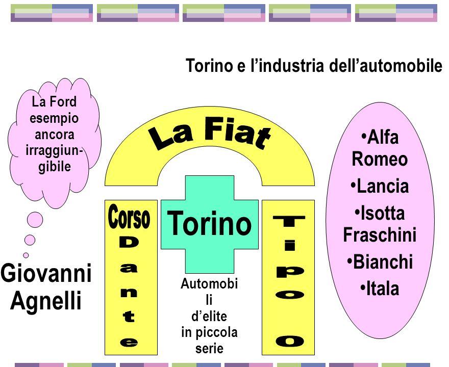 Torino Giovanni Agnelli La Fiat Corso Tipo 0 Dante Alfa Romeo Lancia