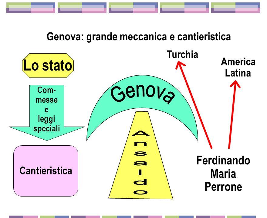 Lo stato Genova Ansaldo Ferdinando Maria Perrone