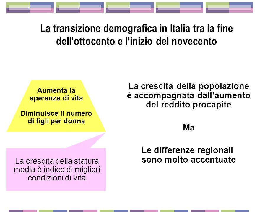 La transizione demografica in Italia tra la fine dell'ottocento e l'inizio del novecento