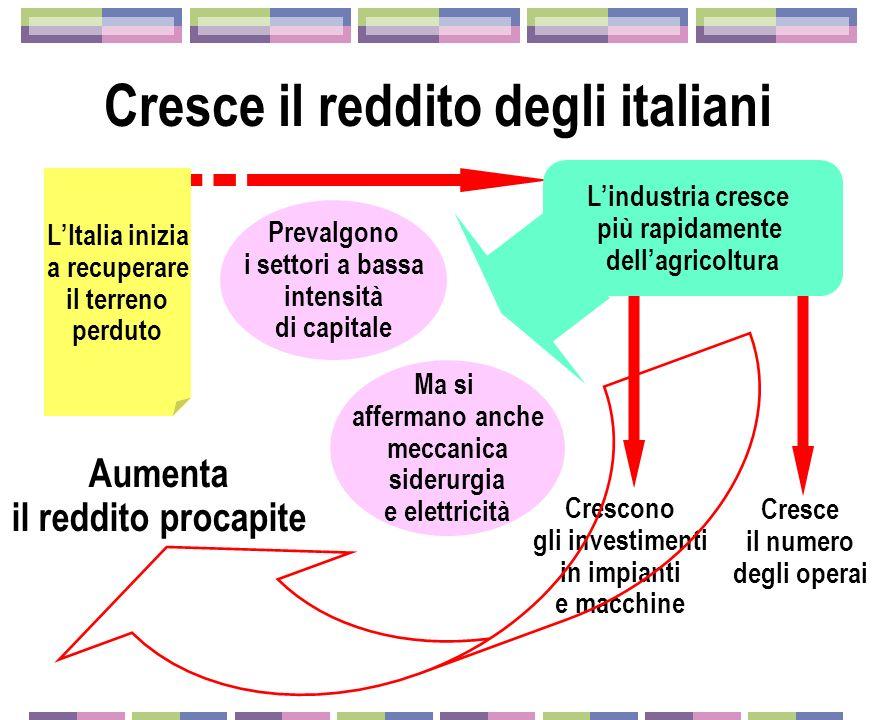 Cresce il reddito degli italiani