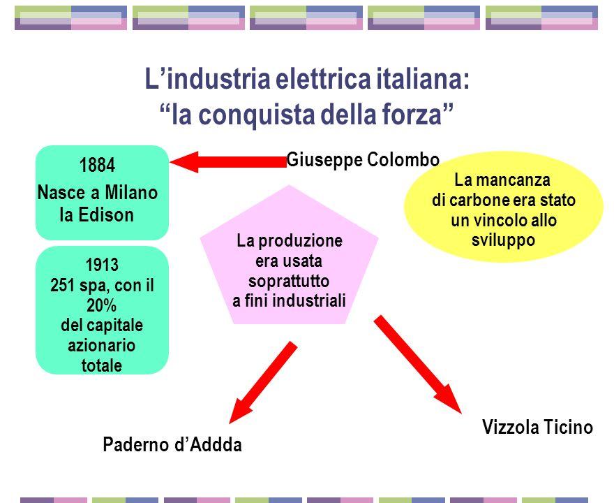 L'industria elettrica italiana: la conquista della forza
